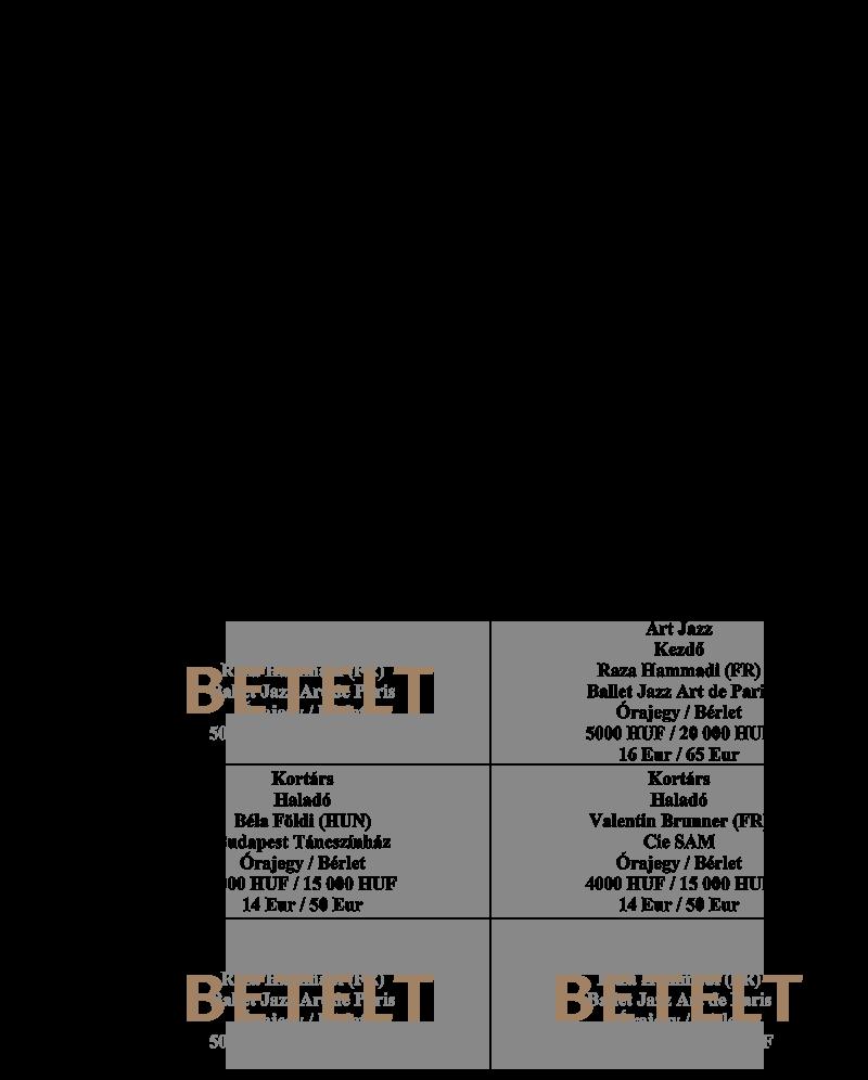 _2020_betelt